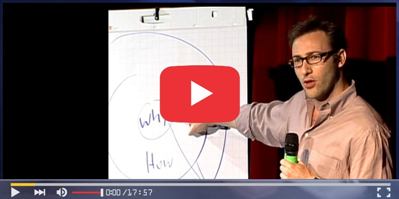 Simon Sinek TED Talk How Great Leaders Inspire Action