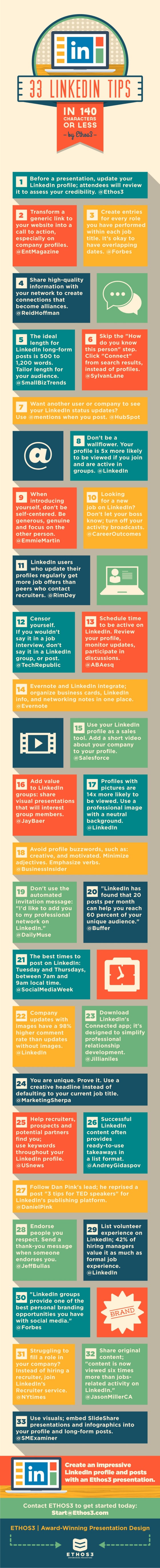 Tips That'll Help You Master LinkedIn